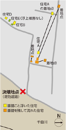 千曲川沿いの堤防が決壊した地区で見つかった流失した住宅と浮いた住宅の位置を示す