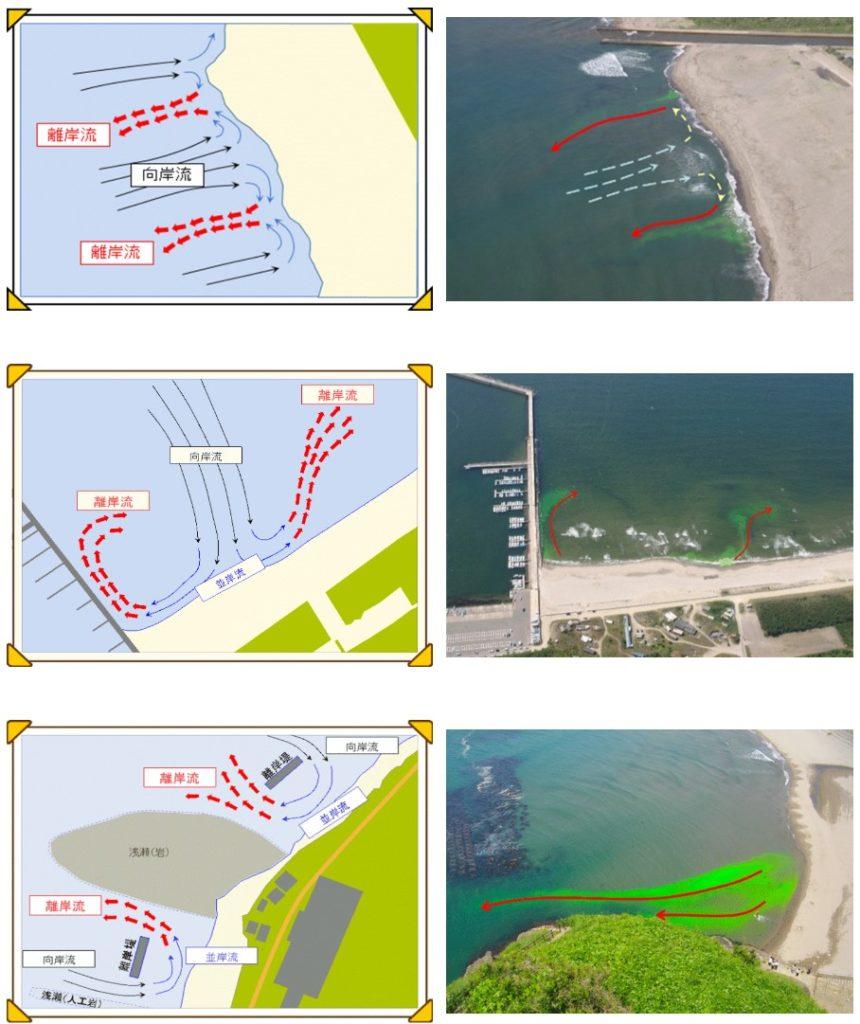 映像:九管区海洋情報部「離岸流」より