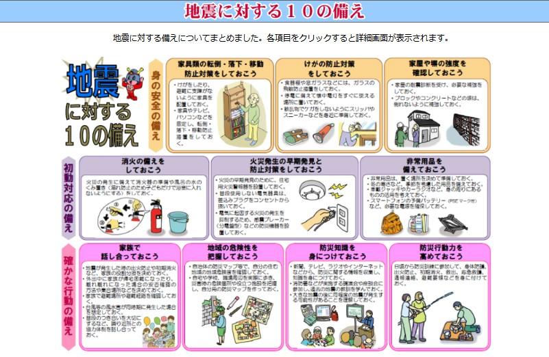 地震に対する10の備え