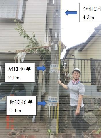 2020年7月豪雨に伴う熊本県南部における災害調査速報