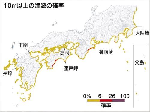 津波の確率3