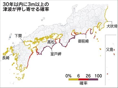 津波の確率1
