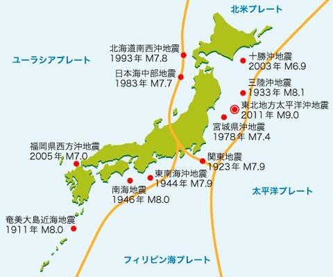 過去の地震と大陸プレートの関係