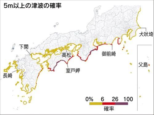 津波の確率2