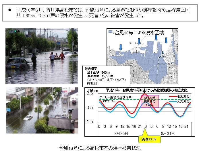 高潮により浸水した高松市街