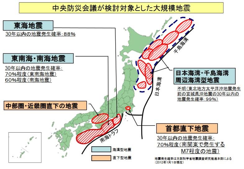 巨大地震が起きる確率