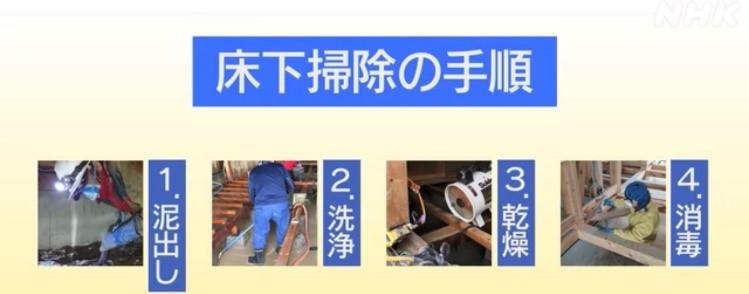 床下掃除の手順
