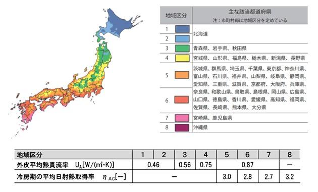 省エネルギー基準地域区分
