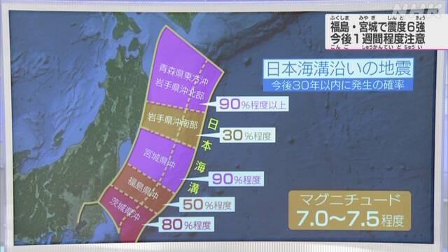 大地震が最大で90%程度以上の確率で発生