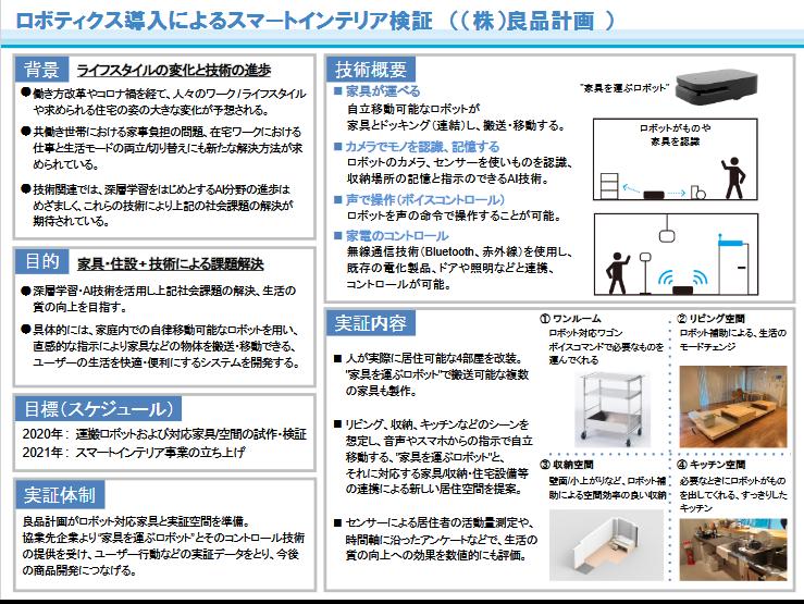 良品計画(日本)